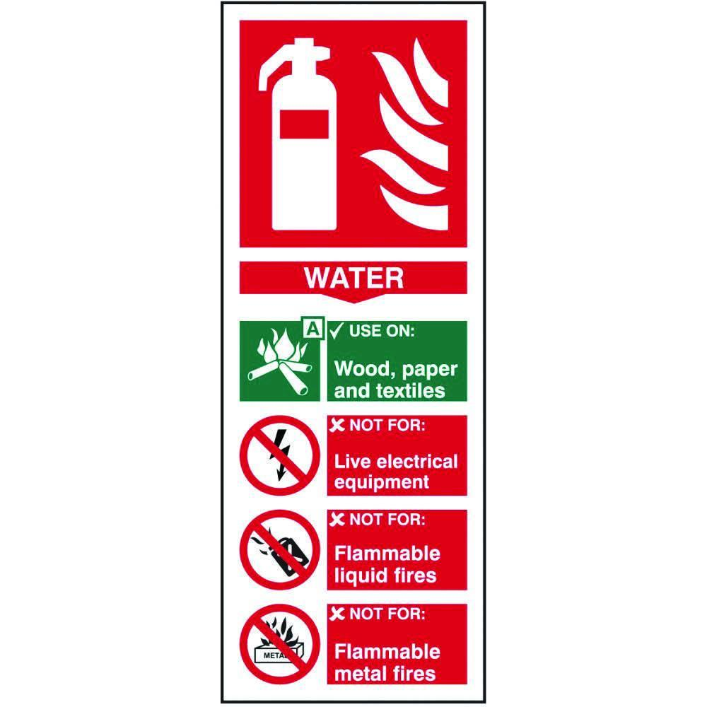 Water Extinguisher PPE Sign